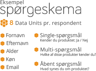 Data Unit eksempel